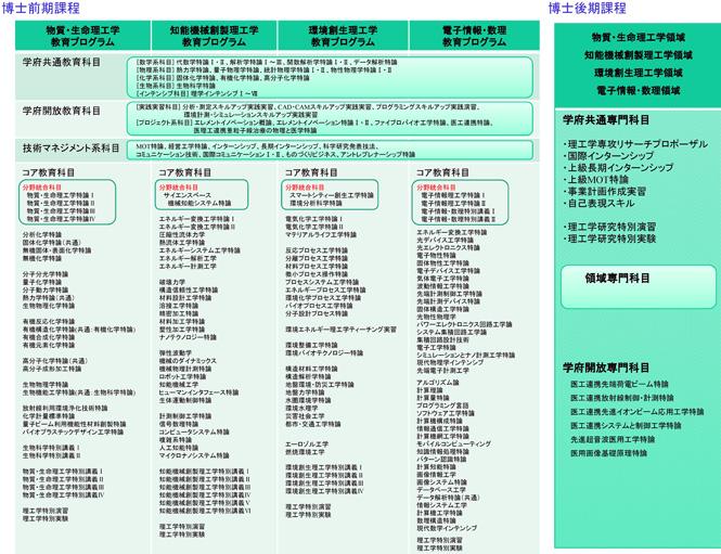 cacurriculum07v02